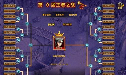 玩家可以与跨服王者之战新世界冠军增进感情