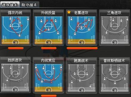 求范特西篮球经理阵容和战术 打法