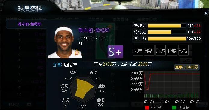 范特西篮球经理哪支队伍最强 怎么打造最强队伍