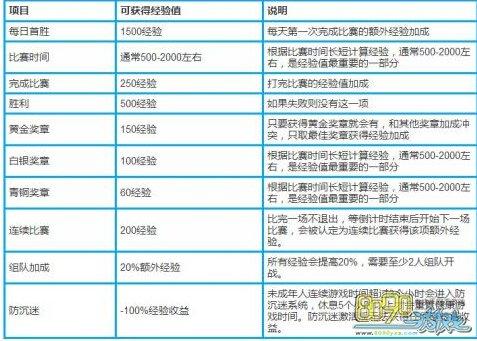 新乐平台注册账号